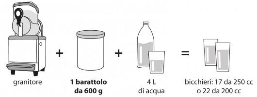 GranitaBIO-01