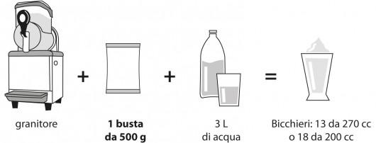GranitaFrutta-02