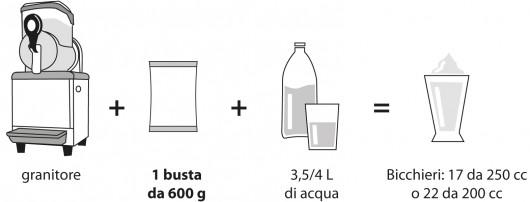 TopGranita-01