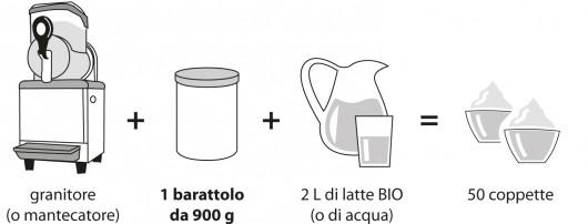 YogurtBIO-01
