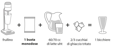 modo-uso-frappe