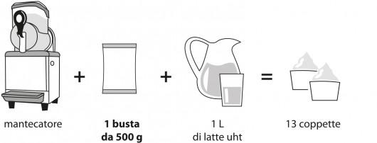 modo-uso-moka-soft