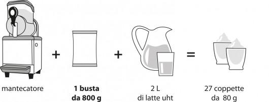 modo-uso-soft-affogato