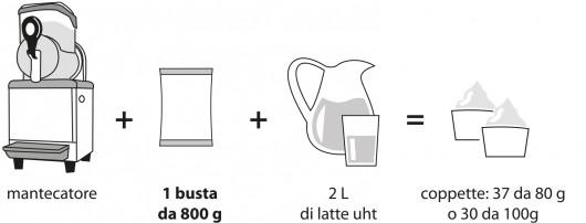 modo-uso-soft-gelato-creme