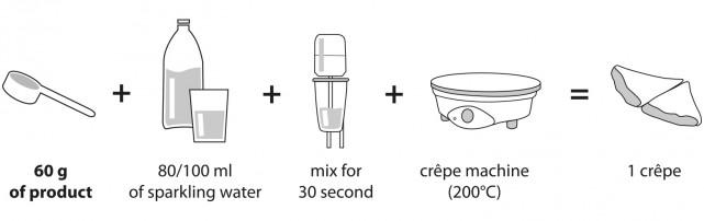 modo uso crepe barattolo GB