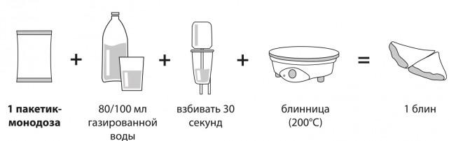 modo uso crepe monodose RU