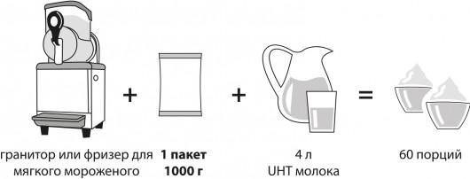 modo-uso-gioyo-RU
