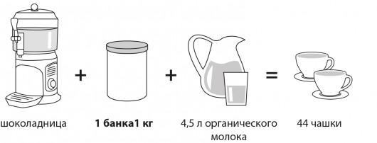 modo-uso-cioccolata-bio-barattolo-RU