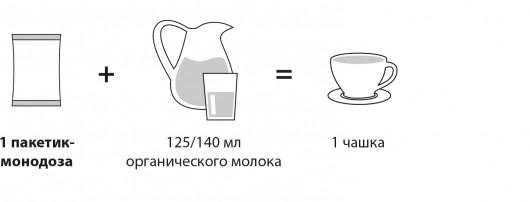 modo-uso-cioccolata-bio-monodose-RU