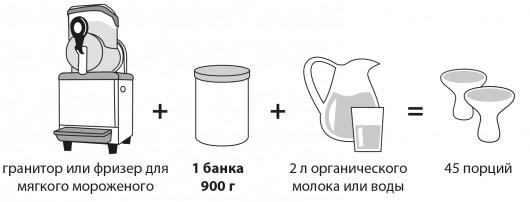 modo-uso-crema-caffe-fredda-bio-RU