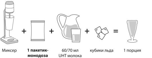 modo-uso-frappe-RU