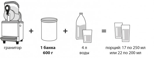 modo-uso-granita-bio-RU