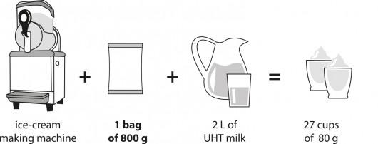 modo-uso-soft-affogato-GB