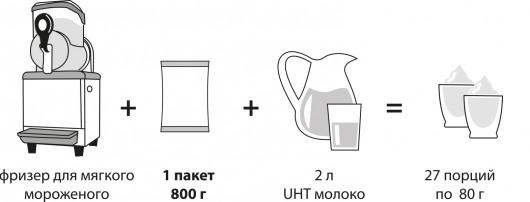 modo-uso-soft-affogato-RU